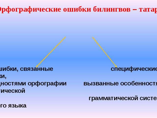 Орфографические ошибки билингвов – татар ошибки, связанные специфические оши...