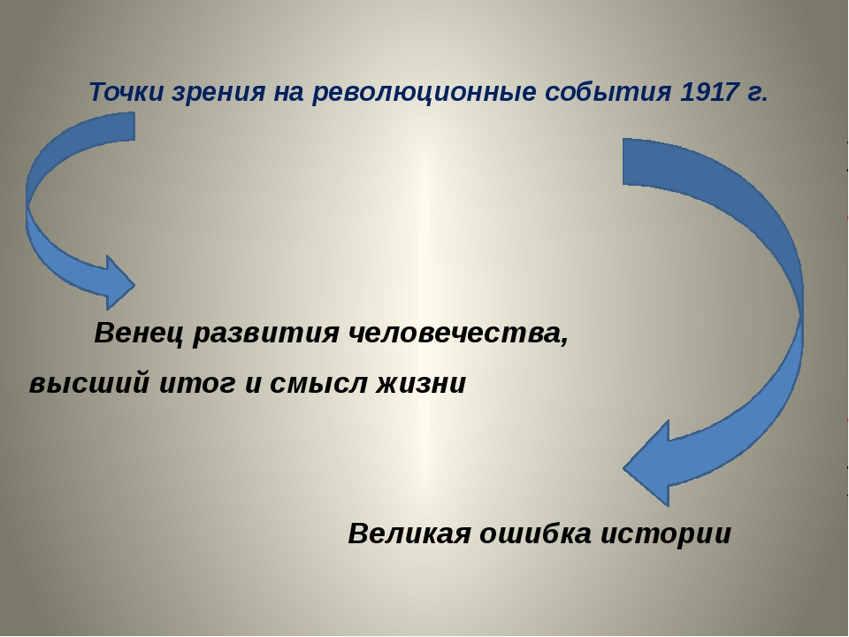 Точки зрения на революционные события 1917 г.  Венец развития человечества,...