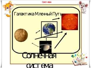 Солнечная система Галактика Млечный Путь Система