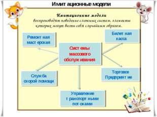 Билетная касса Торговое Предприятие Ремонтная мастерская Служба скорой помощи