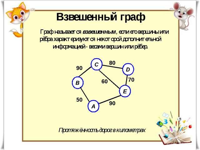 Граф называется взвешенным, если его вершины или рёбра характеризуются некото...