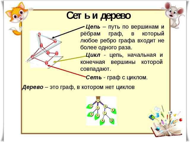 Сеть и дерево Цепь – путь по вершинам и рёбрам граф, в который любое ребро гр...