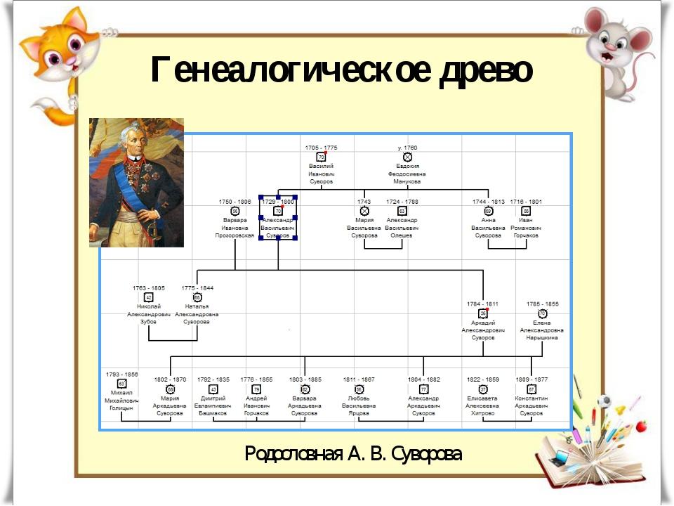 Генеалогическое древо Родословная А. В. Суворова