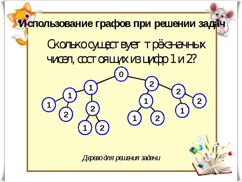Дерево для решения задачи Использование графов при решении задач Сколько суще...
