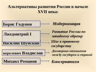 Альтернативы развития России в начале XVII века: Борис Годунов королевич Влад