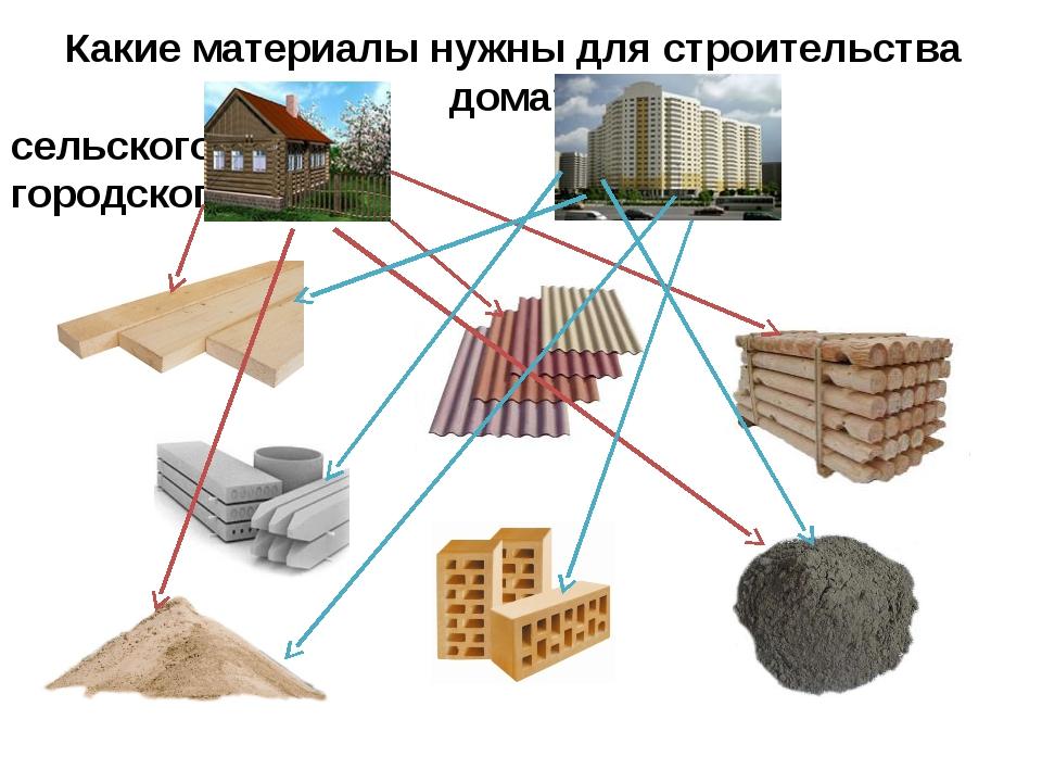 Какие материалы нужны для строительства дома? сельского городского