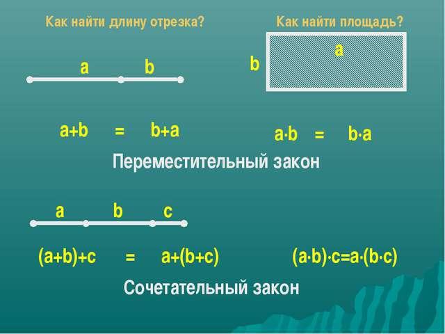 а b a+b b+a = а b a∙b b∙a = Переместительный закон а с b (a+b)+с a+(b+с) = (а...