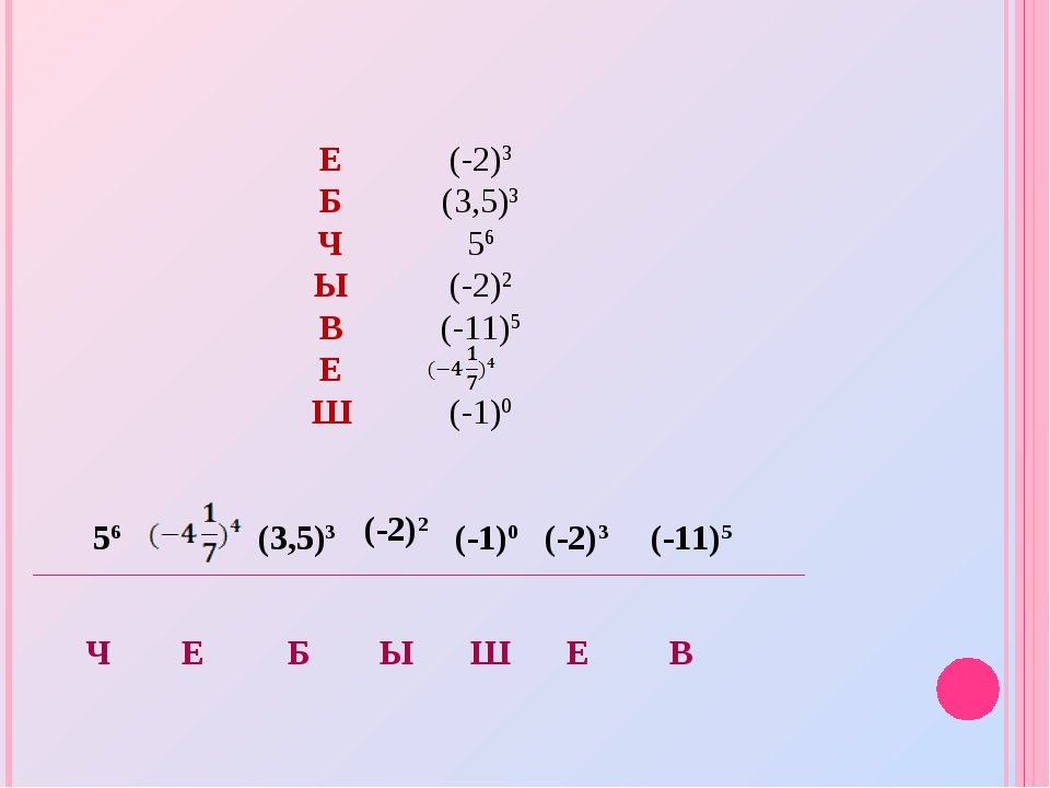 56 (3,5)3 (-2)2 (-1)0 (-2)3 (-11)5 Ч E Б Ы Ш E В E(-2)3 Б(3,5)3 Ч56 Ы(-2)...