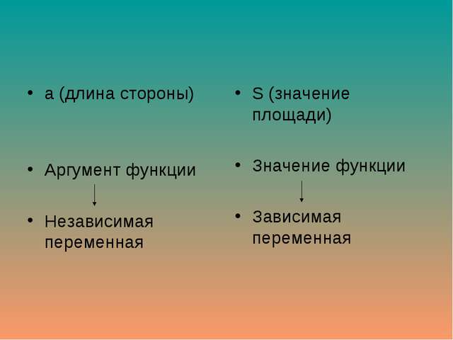 а (длина стороны) Аргумент функции Независимая переменная S (значение площади...