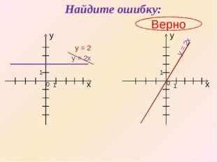 Найдите ошибку: Верно х х y y 1 0 0 1 1 1 y = 2x y = 2x y = 2