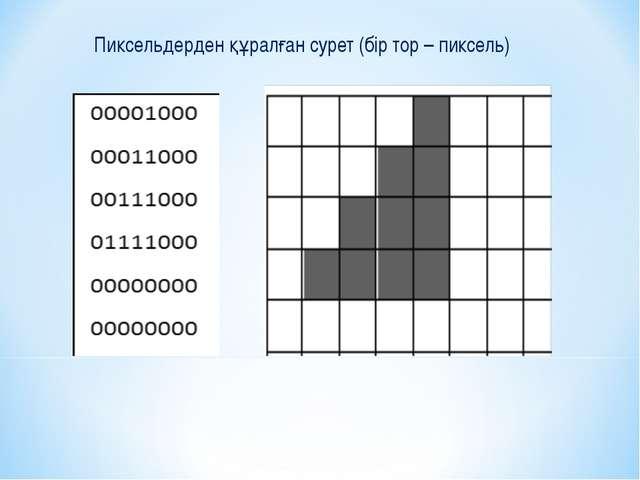 Пиксельдерден құралған сурет (бір тор – пиксель)