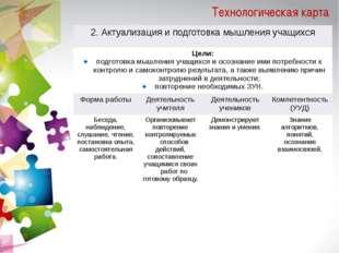 Технологическая карта 2. Актуализация и подготовка мышления учащихся Цели: по