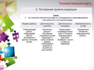 Технологическая карта 5. Построение проекта коррекции Цель: построение проект