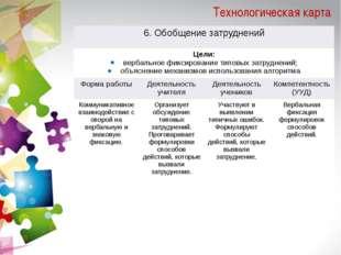Технологическая карта 6. Обобщение затруднений Цели: вербальное фиксирование