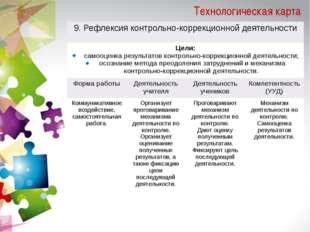 Технологическая карта 9. Рефлексия контрольно-коррекционной деятельности Цели