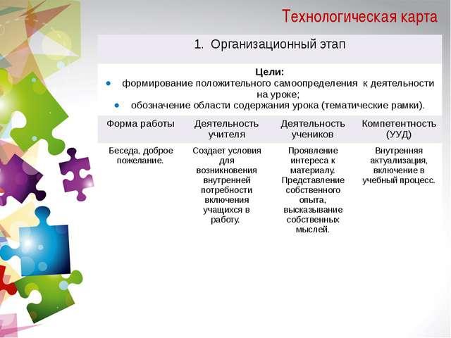 Технологическая карта Организационный этап Цели: формирование положительногос...