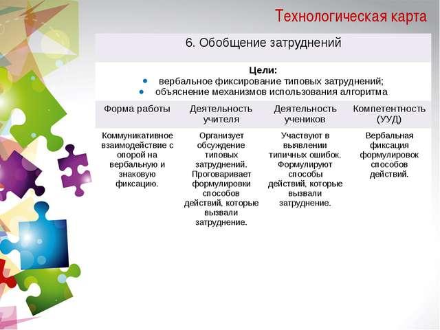 Технологическая карта 6. Обобщение затруднений Цели: вербальное фиксирование...