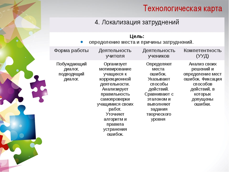 Технологическая карта 4. Локализация затруднений Цель: определениеместа и при...