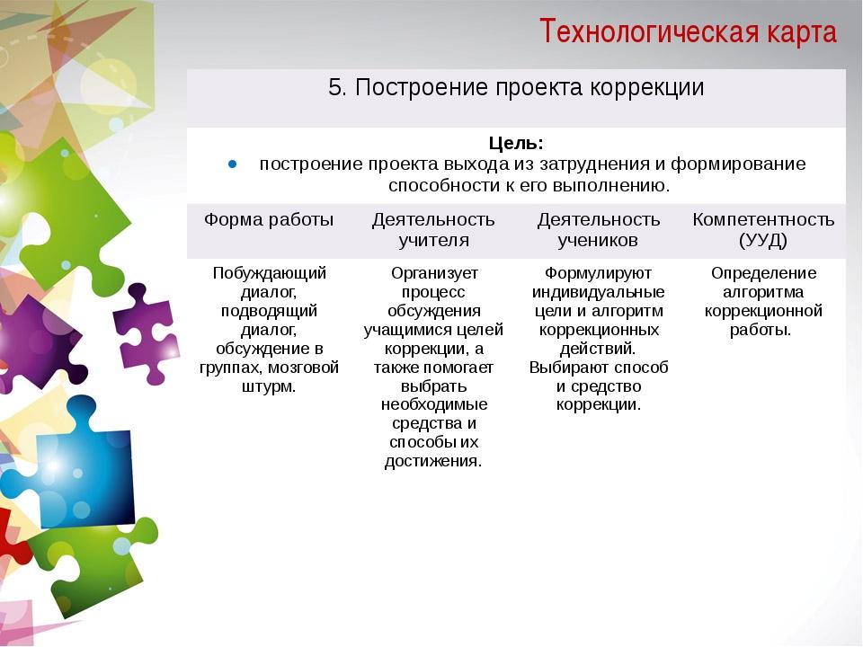 Технологическая карта 5. Построение проекта коррекции Цель: построение проект...