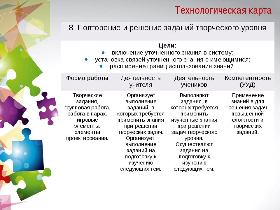 Технологическая карта 8. Повторение и решение заданий творческого уровня Цели...