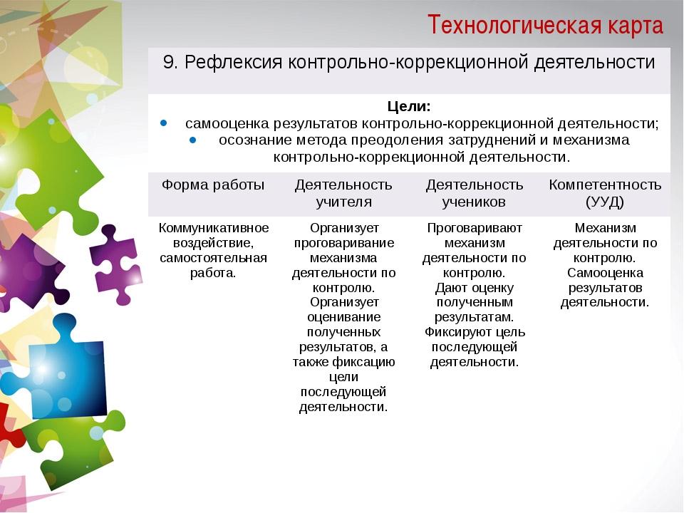 Технологическая карта 9. Рефлексия контрольно-коррекционной деятельности Цели...