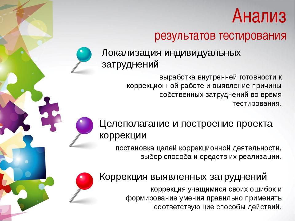 Анализ результатов тестирования Локализация индивидуальных затруднений вырабо...