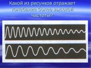 Какой из рисунков отражает колебание более высокой частоты?