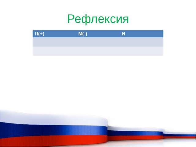 Рефлексия П(+) М(-) И