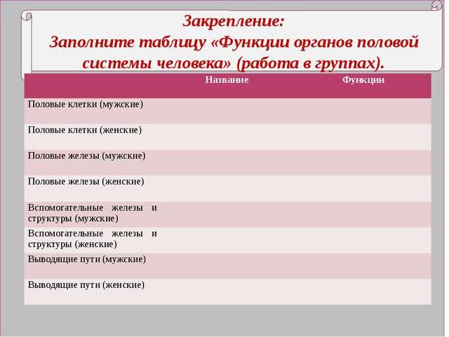 Закрепление: Заполните таблицу «Функции органов половой системы человека» (р...