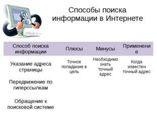 Способы поиска информации в Интернете Способ поиска информации Плюсы Минусы П