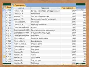 - это производная таблица, которая содержит те же структурные элементы, что