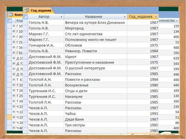 - это производная таблица, которая содержит те же структурные элементы, что...