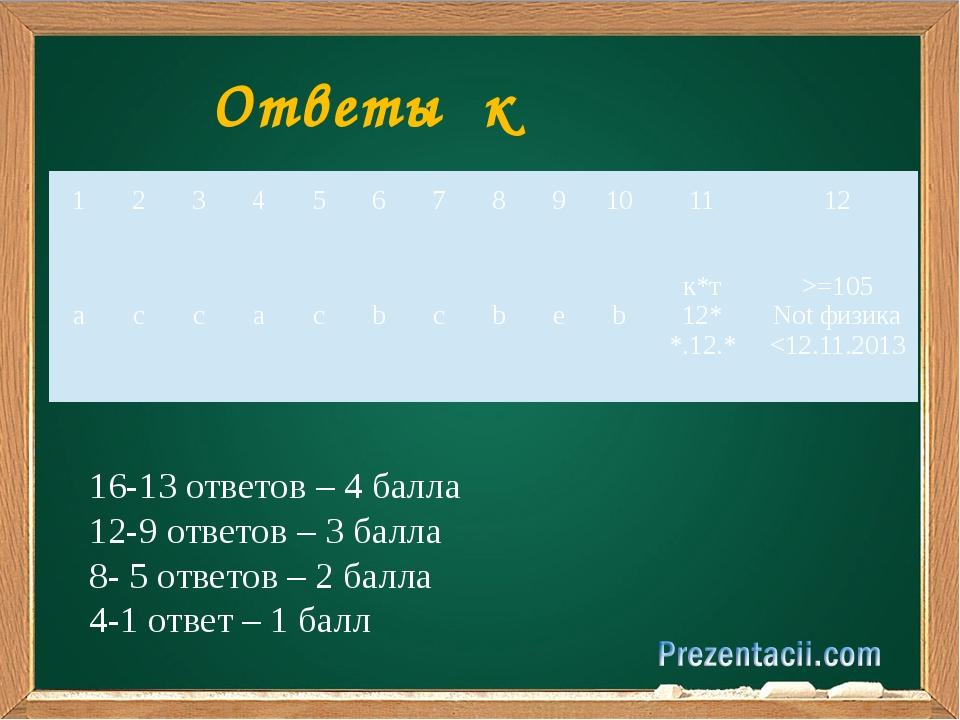 Ответы к тесту 16-13 ответов – 4 балла 12-9 ответов – 3 балла 8- 5 ответов –...