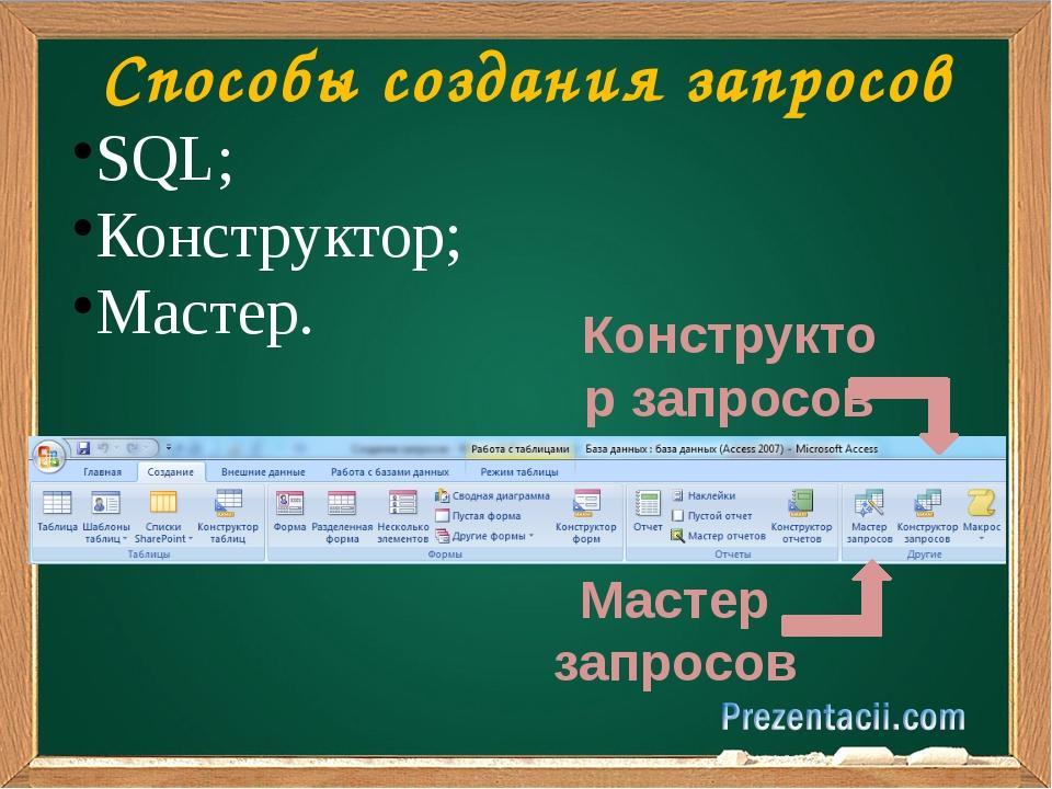 Способы создания запросов SQL; Конструктор; Мастер. Мастер запросов Конструк...