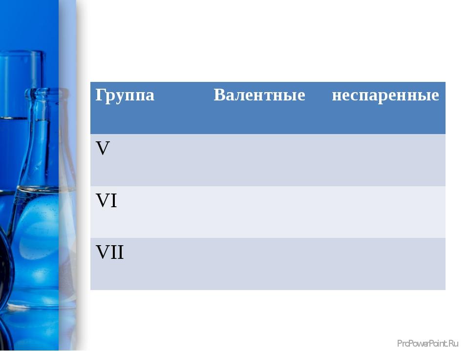 Группа Валентные неспаренные V VI VII ProPowerPoint.Ru