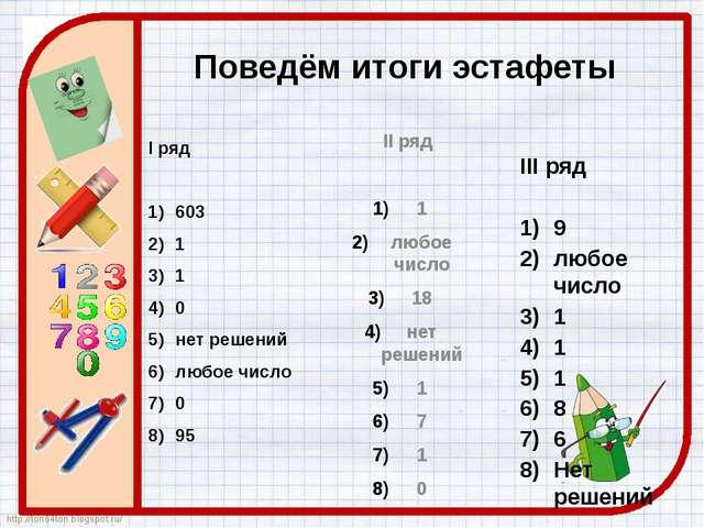 Поведём итоги эстафеты I ряд 603 1 1 0 нет решений любое число 0 95 II ряд 1...