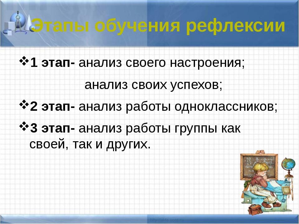 1 этап- анализ своего настроения; анализ своих успехов; 2 этап- анализ работ...