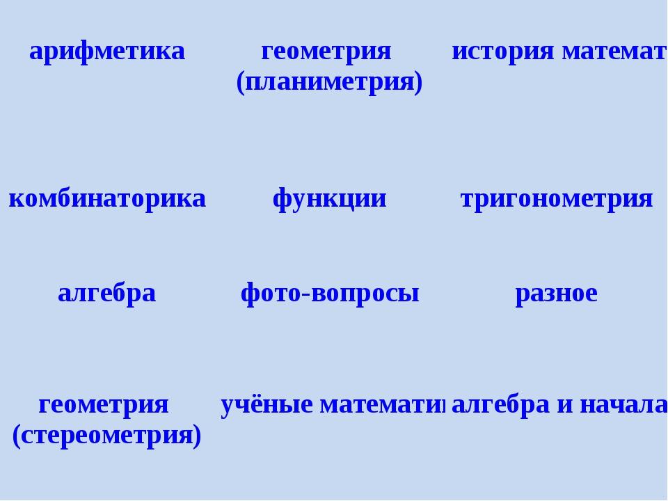 арифметика геометрия (планиметрия) история математики комбинаторика функц...