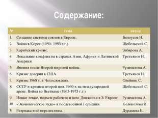 Содержание: № тема автор 1. Создание системы союзов в Европе. Белоусов Н. 2.