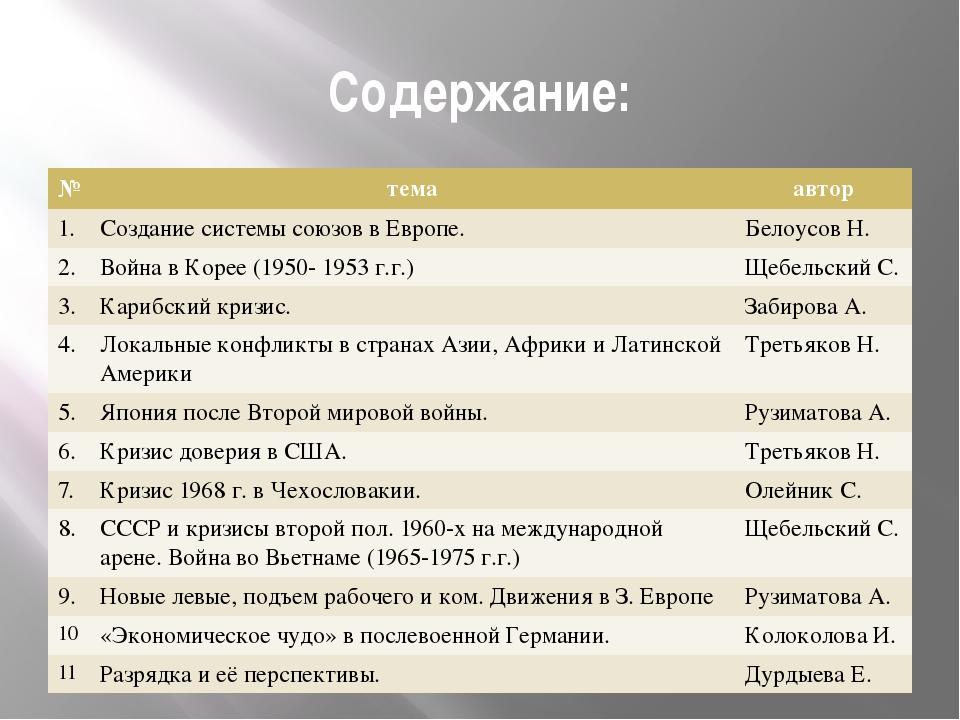 Содержание: № тема автор 1. Создание системы союзов в Европе. Белоусов Н. 2....