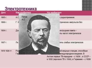 Электротехника Попов А.С. Дата Кемизобретено Что изобретено 1895 г. А.С. Попо