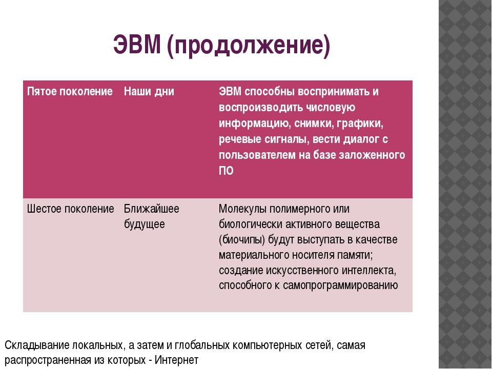 ЭВМ (продолжение) Складывание локальных, а затем и глобальных компьютерных се...
