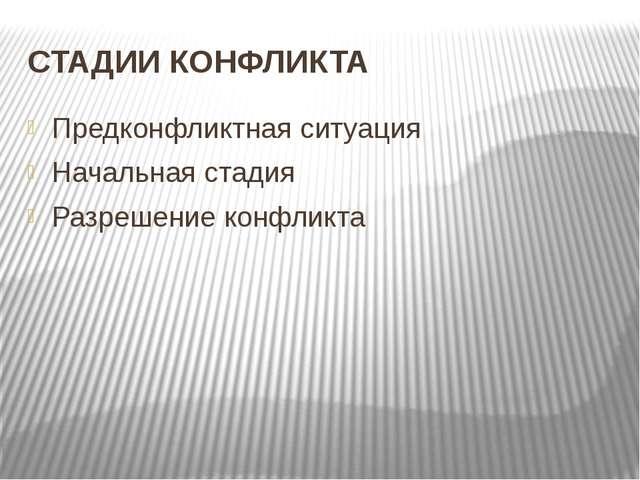СТАДИИ КОНФЛИКТА Предконфликтная ситуация Начальная стадия Разрешение конфликта