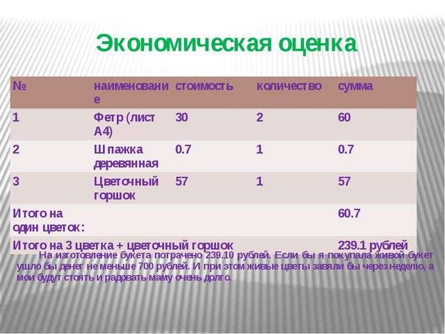 Экономическая оценка На изготовление букета потрачено 239.10 рублей. Если бы...