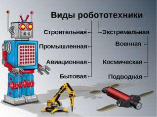 Виды робототехники Строительная Промышленная Бытовая Авиационная Экстремальна