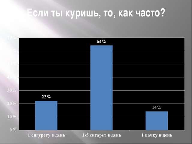Если ты куришь, то, как часто?
