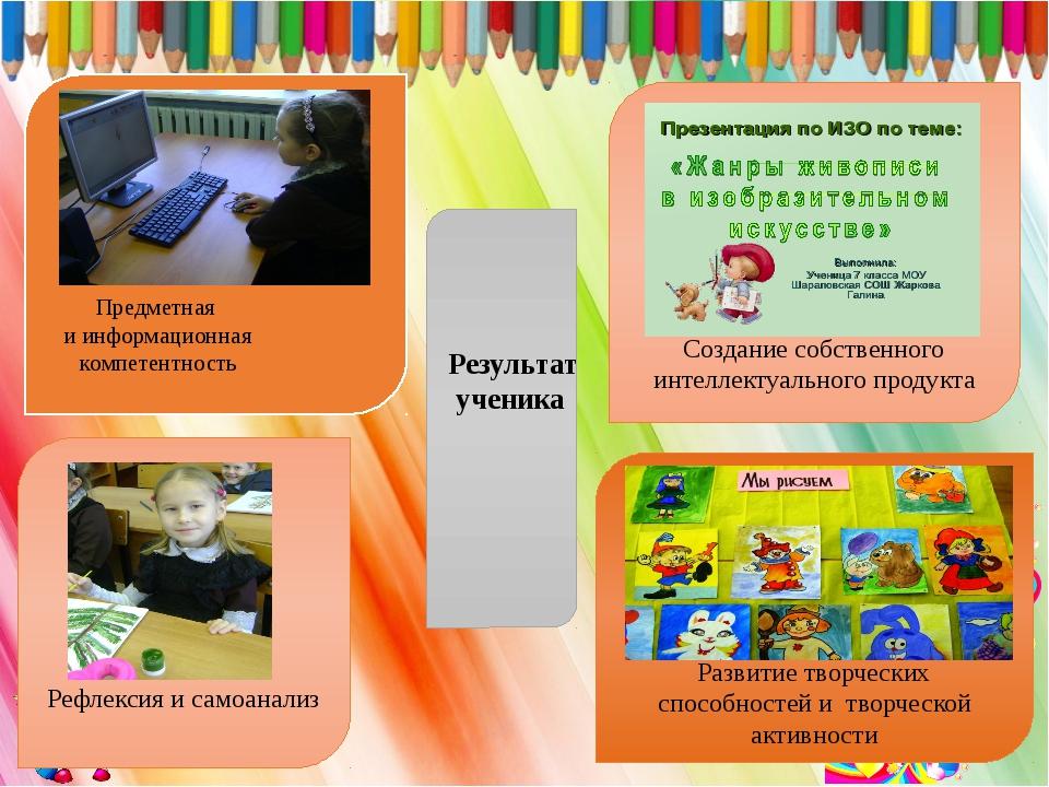 Шщ Развитие творческих способностей и творческой активности Всв Рефлексия и...