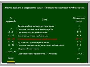 Место раздела в структуре курса «Синтаксис сложного предложения» № параграфа