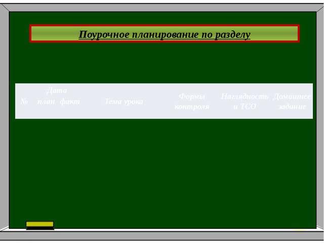 Разработка урока «Виды сложноподчинённых предложений» Цель урока Этапы урока...