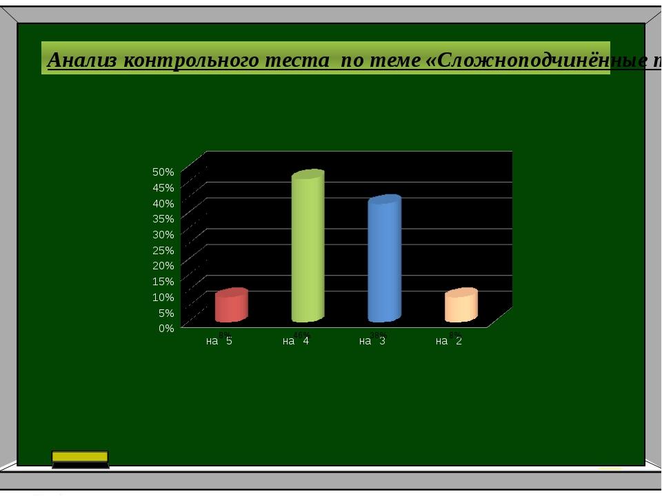 Сравнительный анализ качества знаний по разделу «Сложноподчинённые предложени...